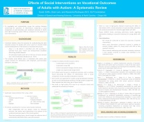 Autism2016Poster_draft-5_LAM__Griffin__Rodriguez_pptx