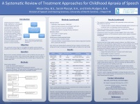 Dey__Plascyk__Rodgers_Systematic_Review_of_Treatment_Approaches_for_CAS_pptx